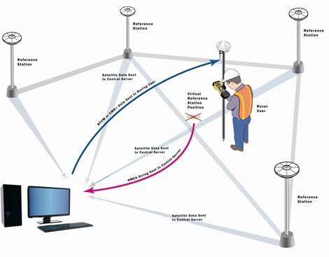 Что такое VRS и как это работает?